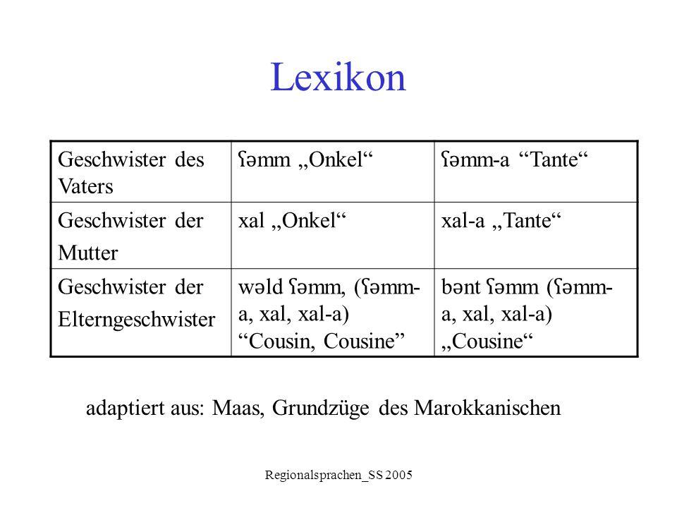 "Lexikon Geschwister des Vaters ʕǝmm ""Onkel ʕǝmm-a Tante"