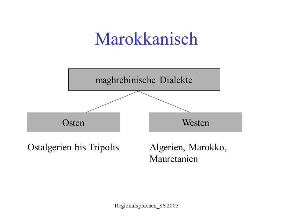 maghrebinische Dialekte