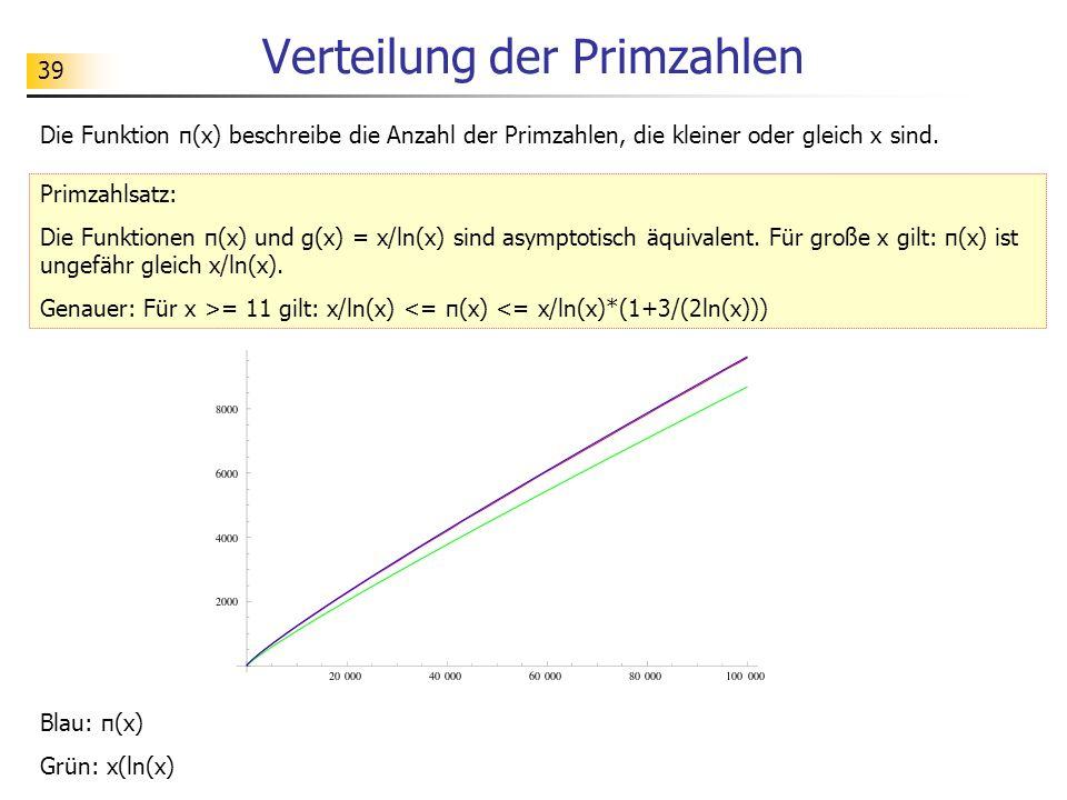 Verteilung der Primzahlen