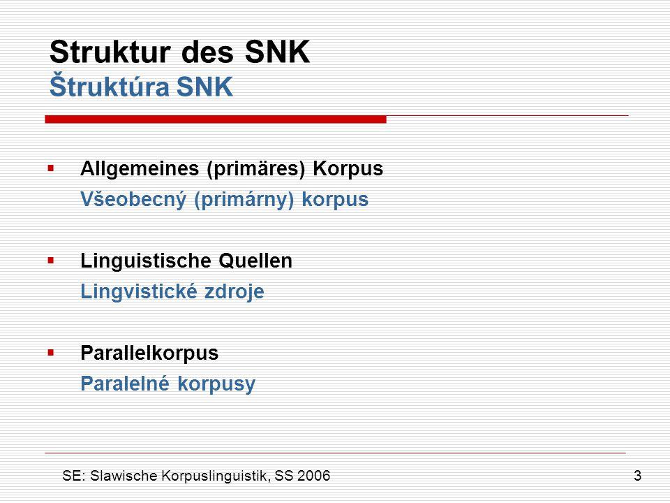 Struktur des SNK Štruktúra SNK