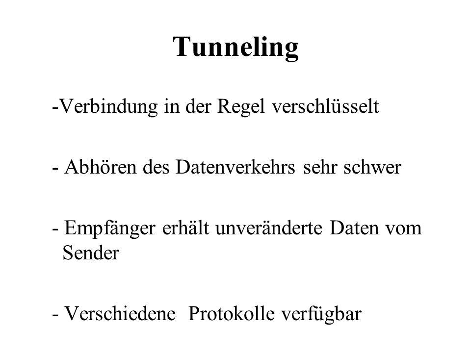 Tunneling Verbindung in der Regel verschlüsselt