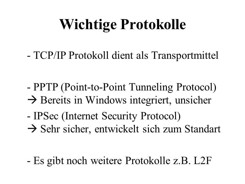 Wichtige Protokolle TCP/IP Protokoll dient als Transportmittel