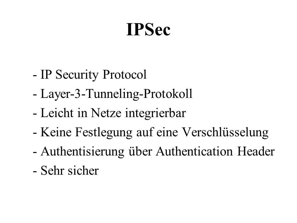IPSec IP Security Protocol Layer-3-Tunneling-Protokoll