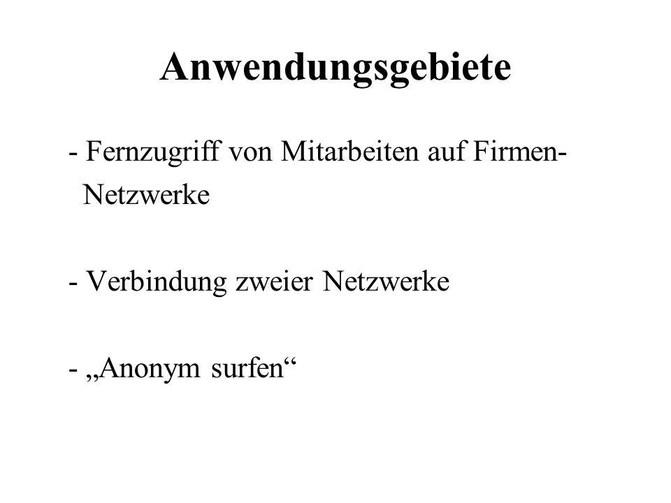 Anwendungsgebiete Fernzugriff von Mitarbeiten auf Firmen- Netzwerke