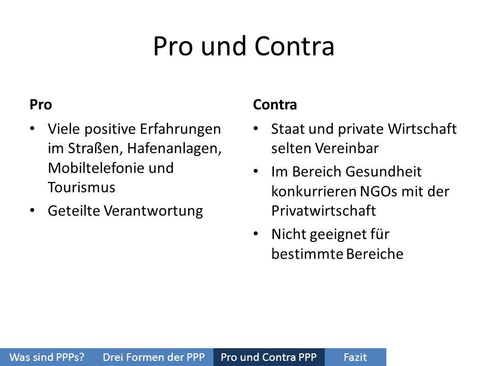 Pro und Contra Pro Contra