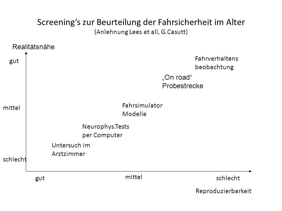 Screening's zur Beurteilung der Fahrsicherheit im Alter (Anlehnung Lees et all, G.Casutt)