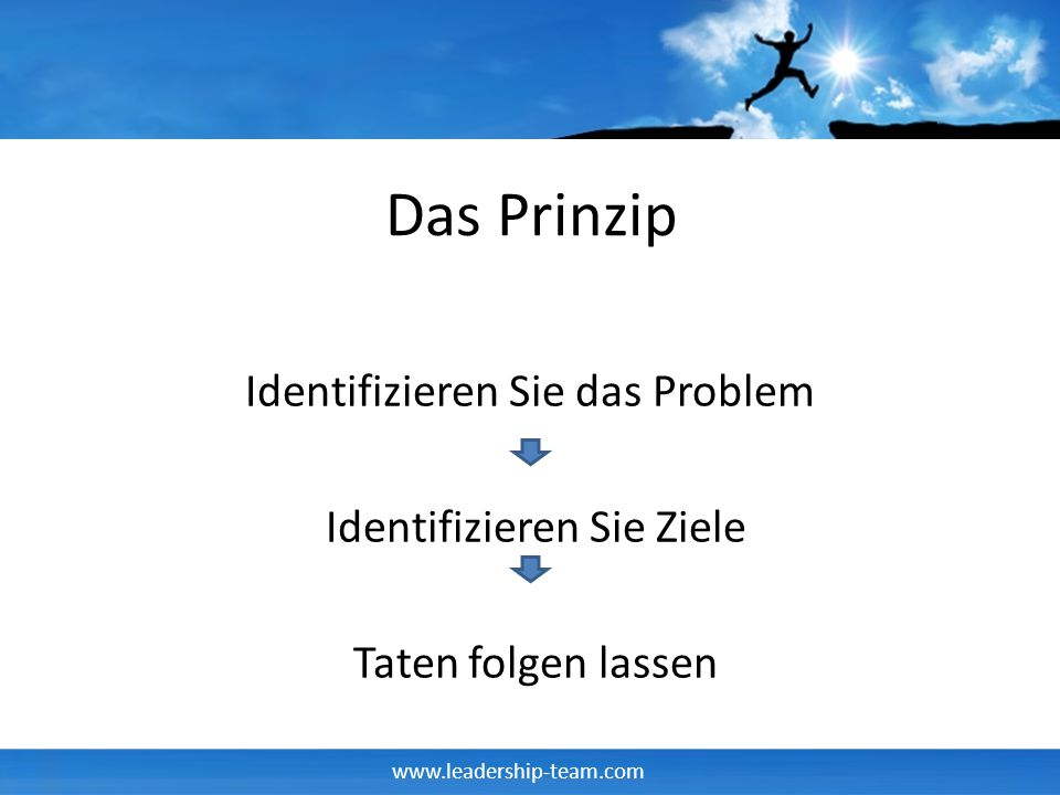 Das Prinzip Identifizieren Sie das Problem Identifizieren Sie Ziele Taten folgen lassen
