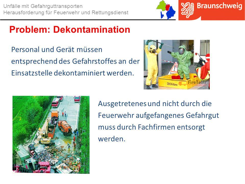 Problem: Dekontamination