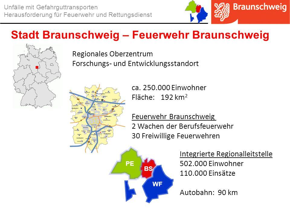 Stadt Braunschweig – Feuerwehr Braunschweig