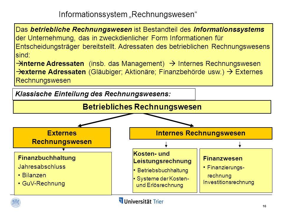 Betriebliches Rechnungswesen