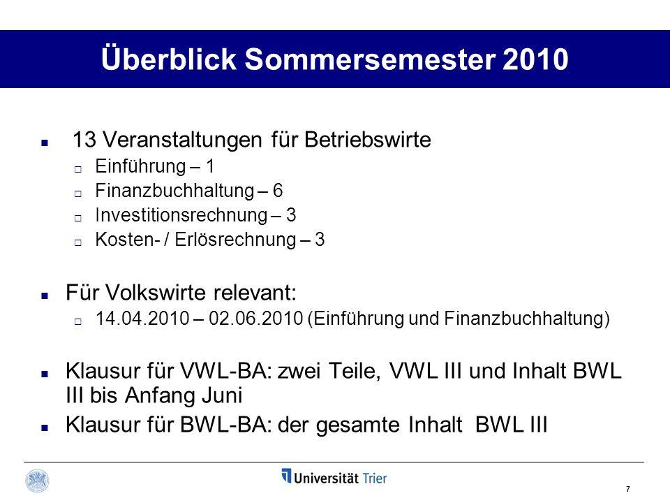 Überblick Sommersemester 2010