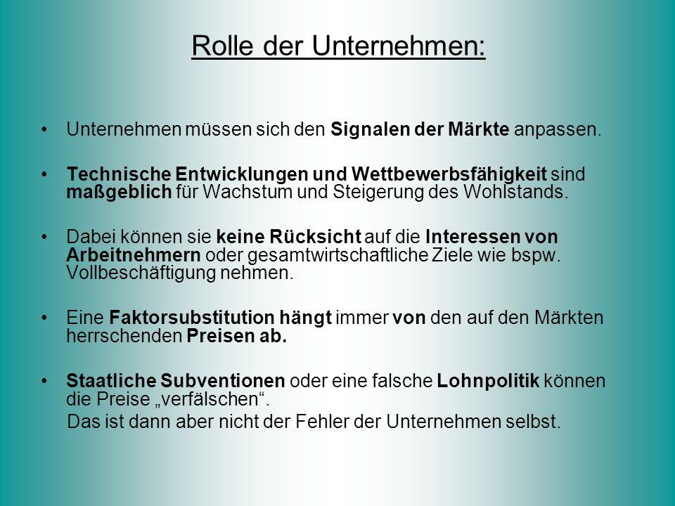 Rolle der Unternehmen: