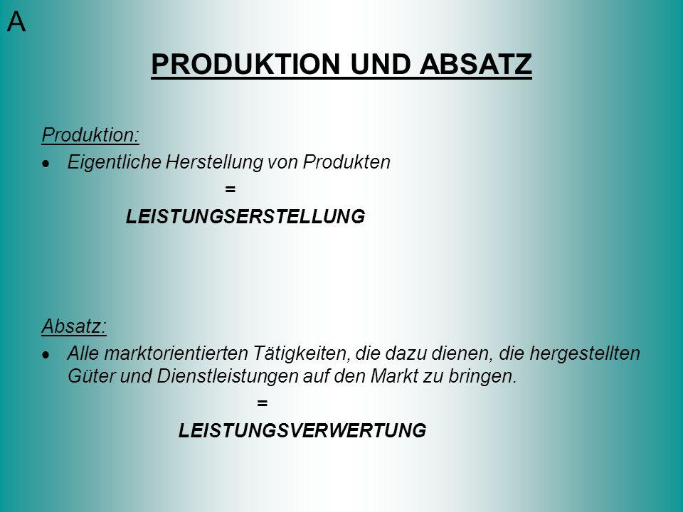 A PRODUKTION UND ABSATZ Produktion: