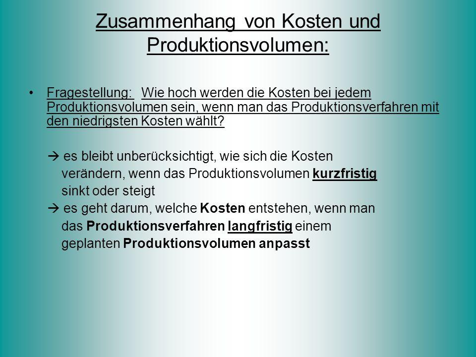 Zusammenhang von Kosten und Produktionsvolumen: