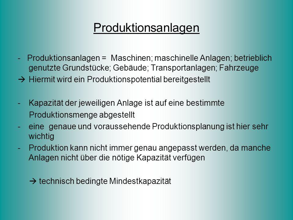 Produktionsanlagen - Produktionsanlagen = Maschinen; maschinelle Anlagen; betrieblich genutzte Grundstücke; Gebäude; Transportanlagen; Fahrzeuge.