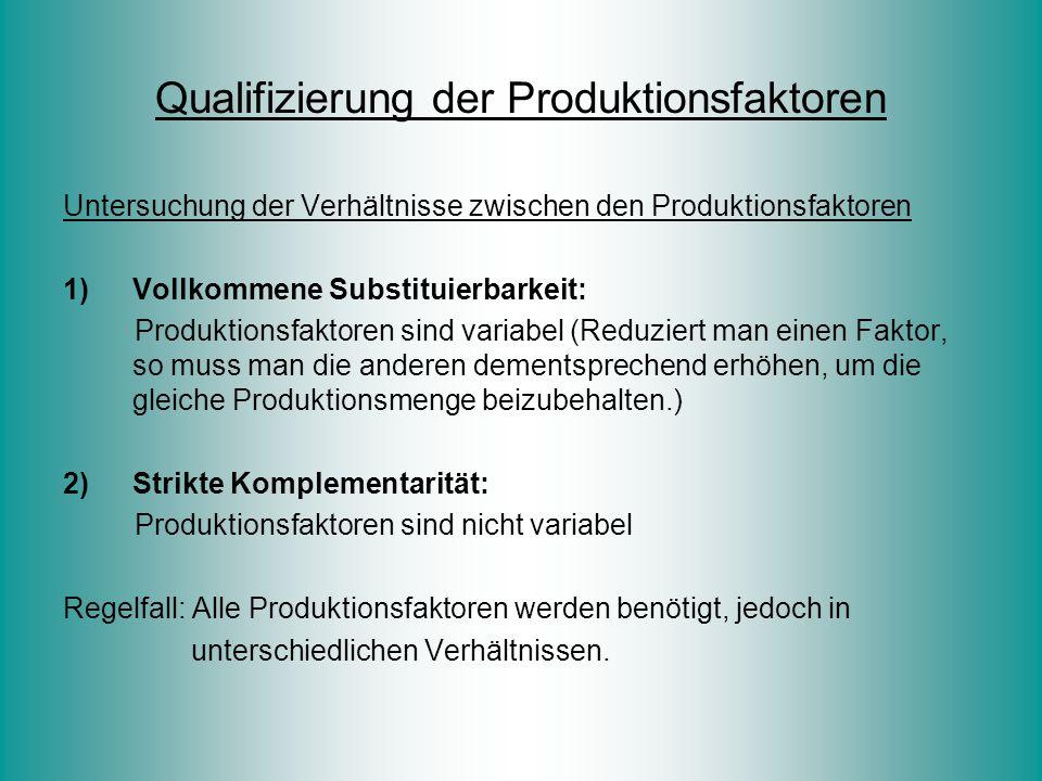 Qualifizierung der Produktionsfaktoren