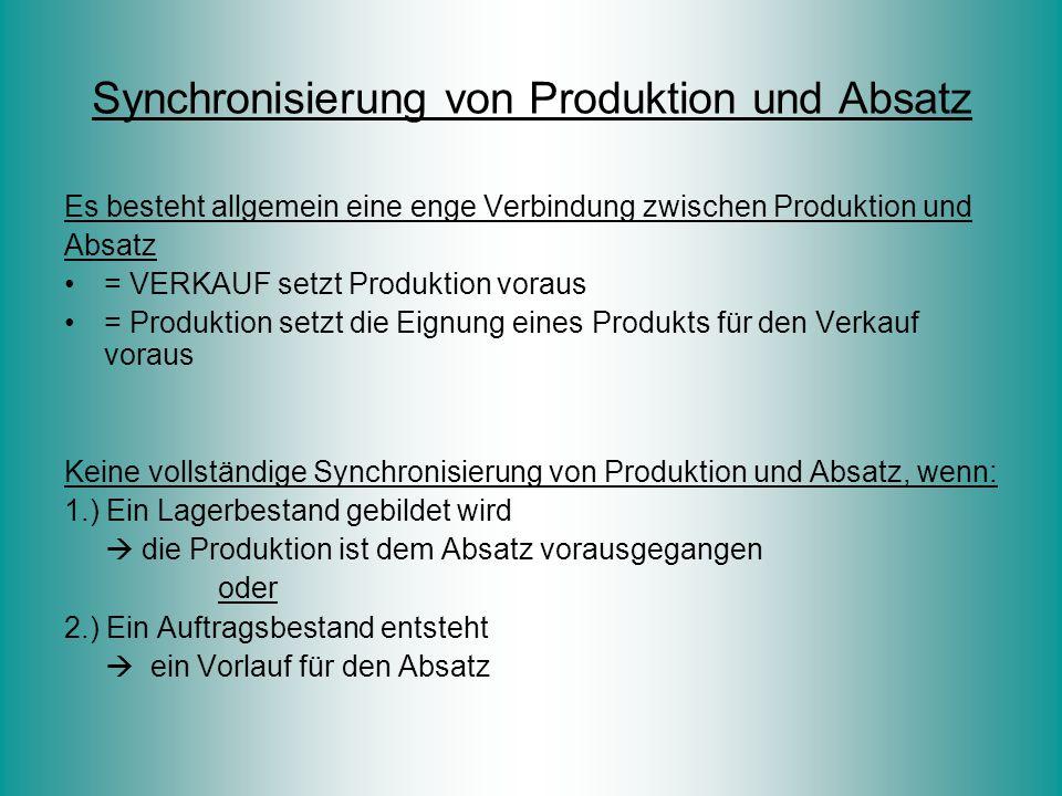 Synchronisierung von Produktion und Absatz