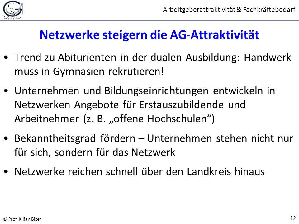 Netzwerke steigern die AG-Attraktivität