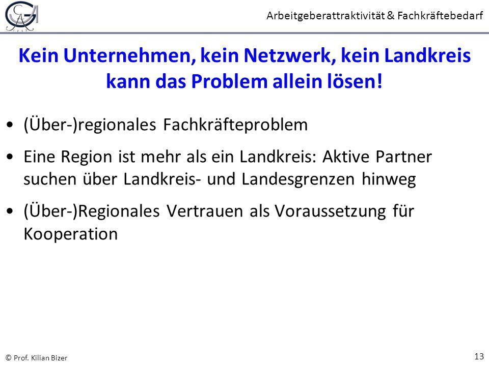 Kein Unternehmen, kein Netzwerk, kein Landkreis kann das Problem allein lösen!