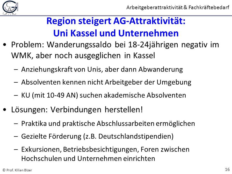 Region steigert AG-Attraktivität: Uni Kassel und Unternehmen