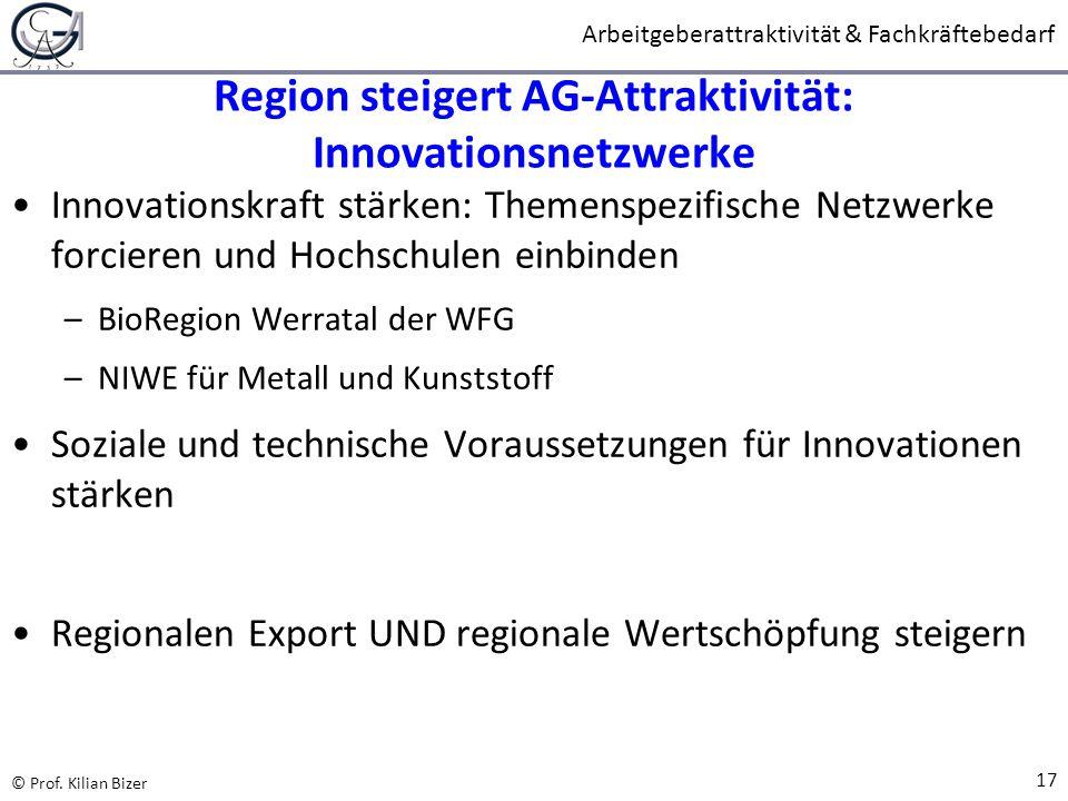 Region steigert AG-Attraktivität: Innovationsnetzwerke