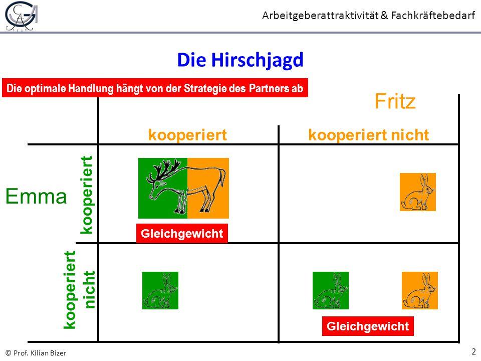 Die Hirschjagd Fritz Emma kooperiert kooperiert nicht kooperiert