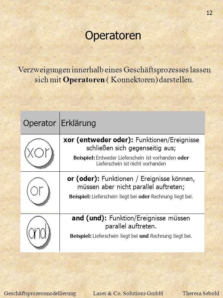 Operatoren Verzweigungen innerhalb eines Geschäftsprozesses lassen sich mit Operatoren ( Konnektoren) darstellen.