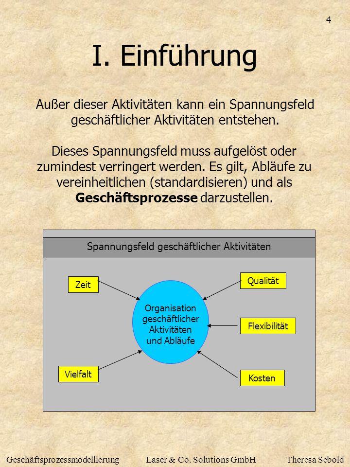 I. Einführung Außer dieser Aktivitäten kann ein Spannungsfeld geschäftlicher Aktivitäten entstehen.