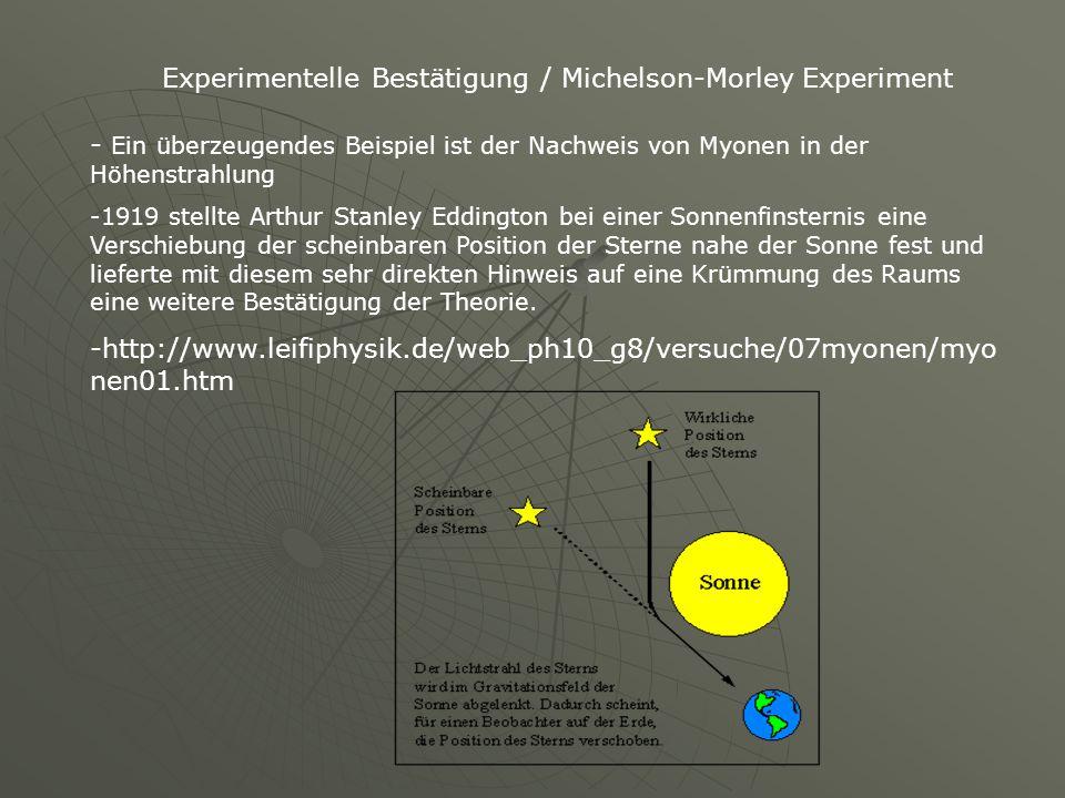 Experimentelle Bestätigung / Michelson-Morley Experiment