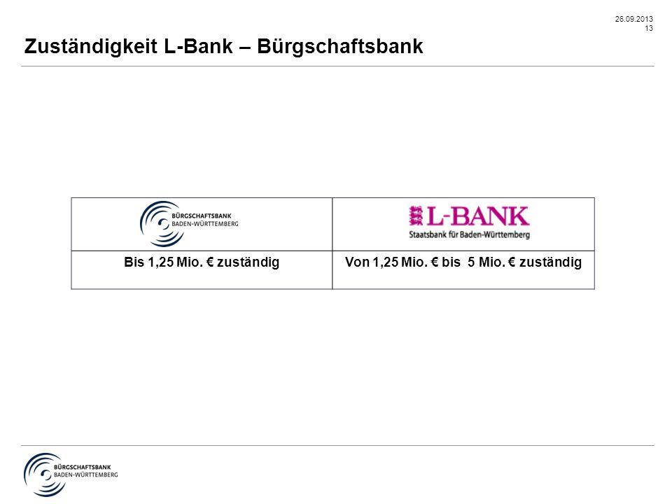 Von 1,25 Mio. € bis 5 Mio. € zuständig