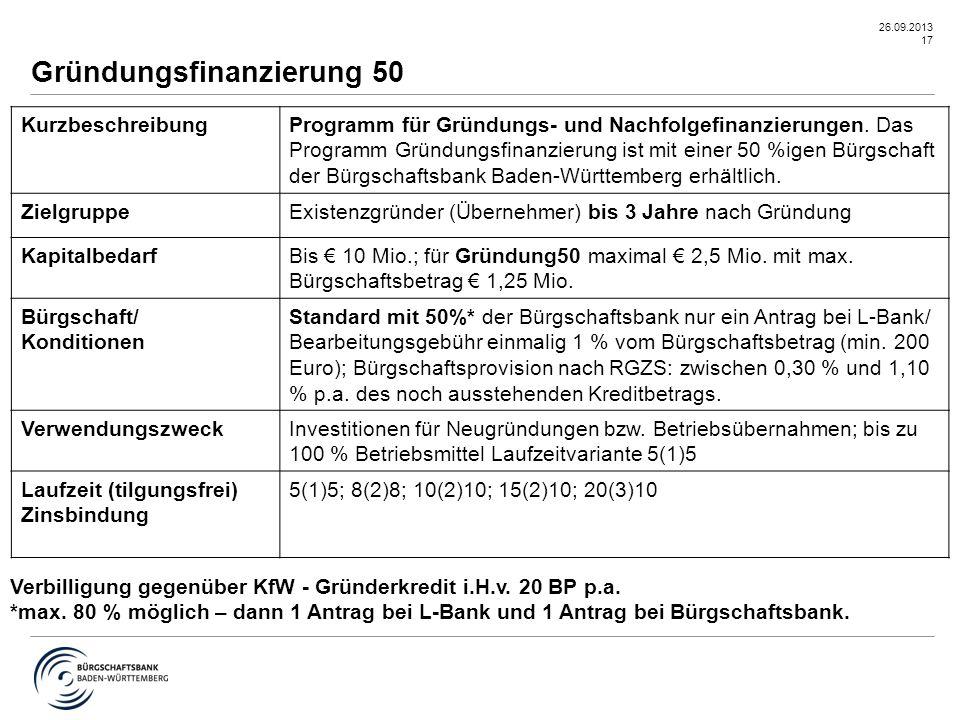 Gründungsfinanzierung 50