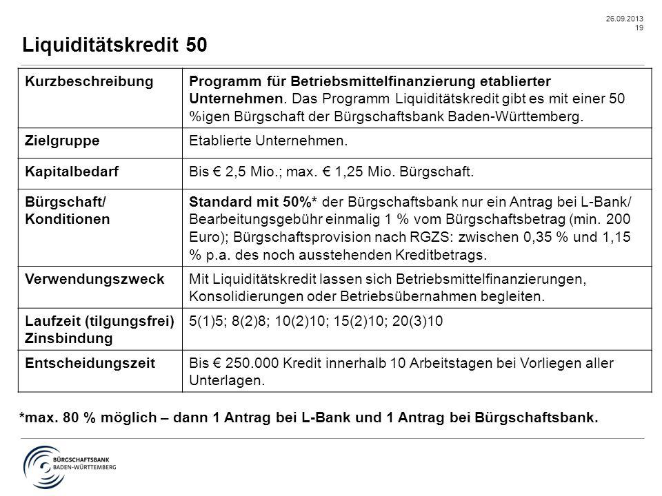 Liquiditätskredit 50 Kurzbeschreibung