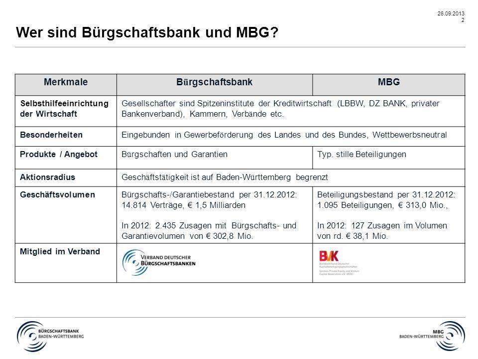 Wer sind Bürgschaftsbank und MBG
