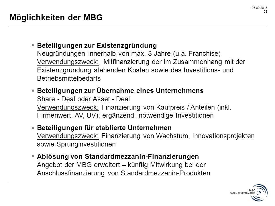 Möglichkeiten der MBG
