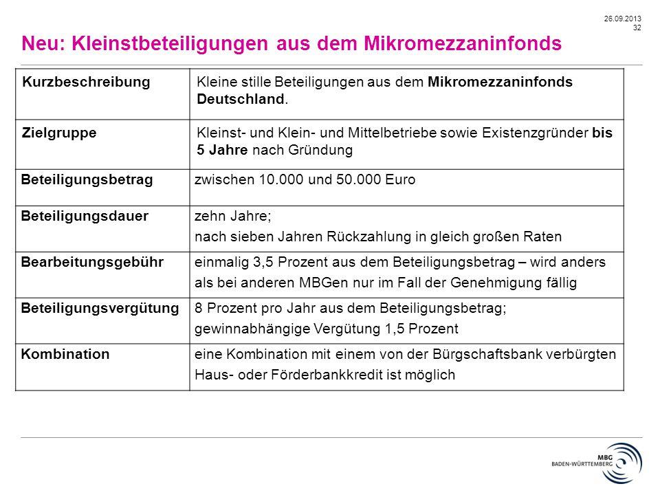 Neu: Kleinstbeteiligungen aus dem Mikromezzaninfonds