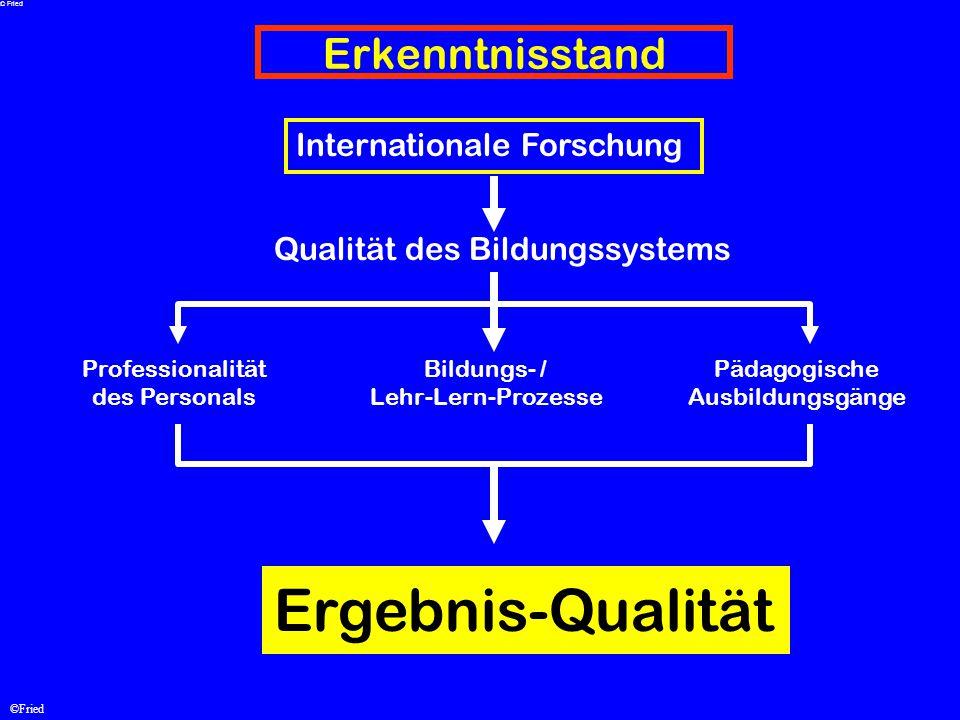 Ergebnis-Qualität Erkenntnisstand Internationale Forschung