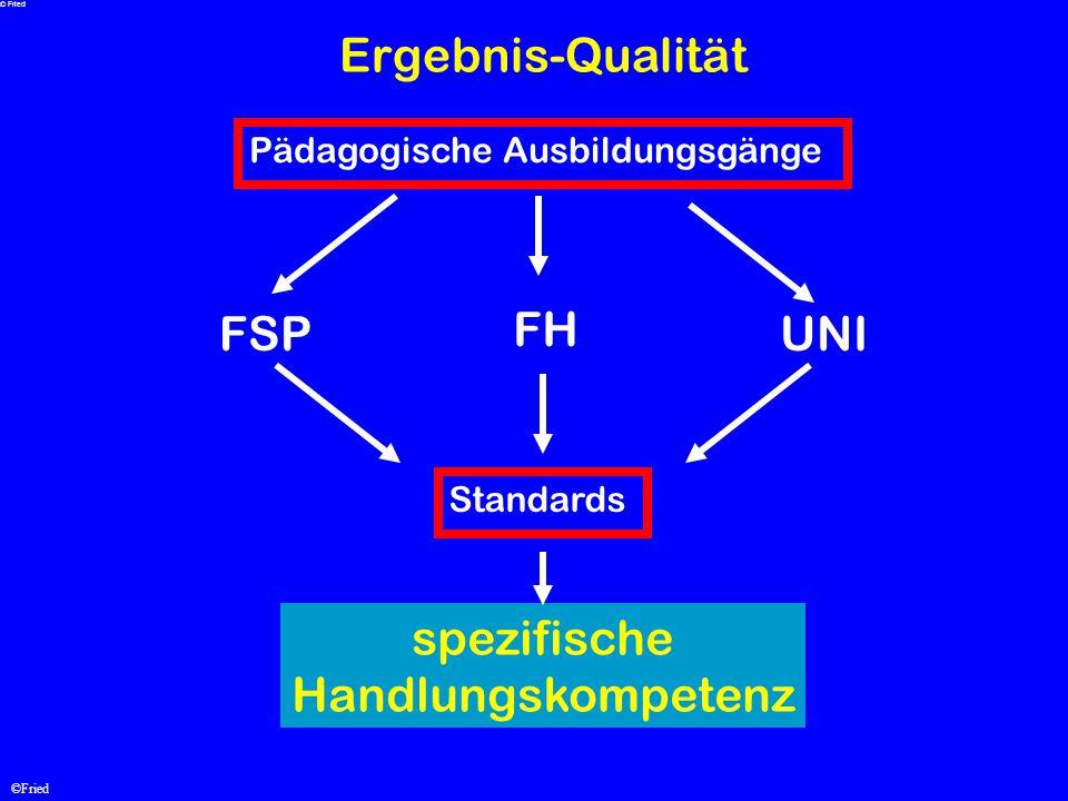 Ergebnis-Qualität FSP FH UNI spezifische Handlungskompetenz
