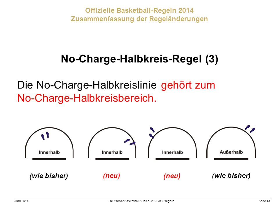 No-Charge-Halbkreis-Regel (3)