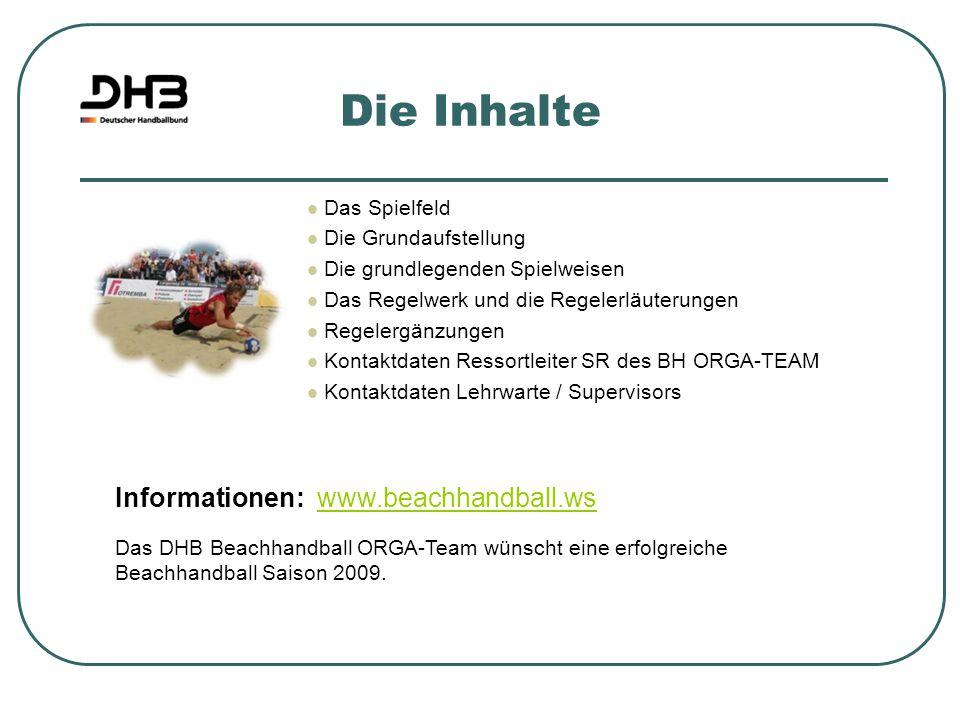 Die Inhalte Informationen: www.beachhandball.ws Das Spielfeld