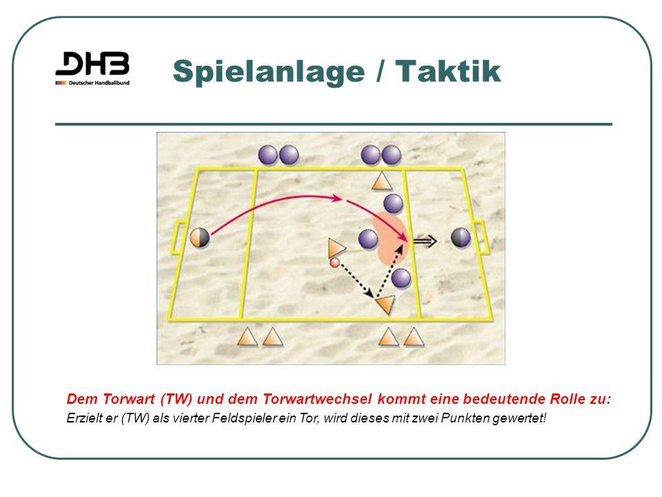 Spielanlage / Taktik Dem Torwart (TW) und dem Torwartwechsel kommt eine bedeutende Rolle zu: