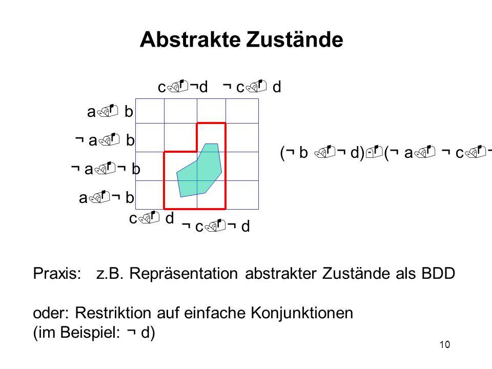 Abstrakte Zustände c¬d ¬ c d a b ¬ a b (¬ b ¬ d)(¬ a ¬ c¬ d)