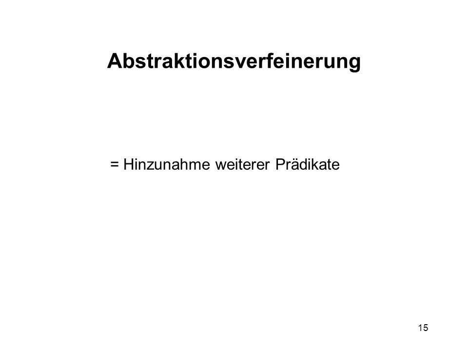 Abstraktionsverfeinerung