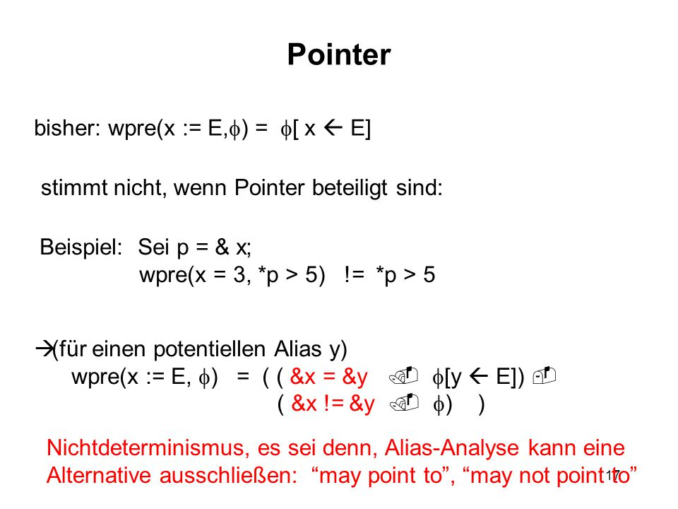 Pointer bisher: wpre(x := E,f) = f[ x  E]