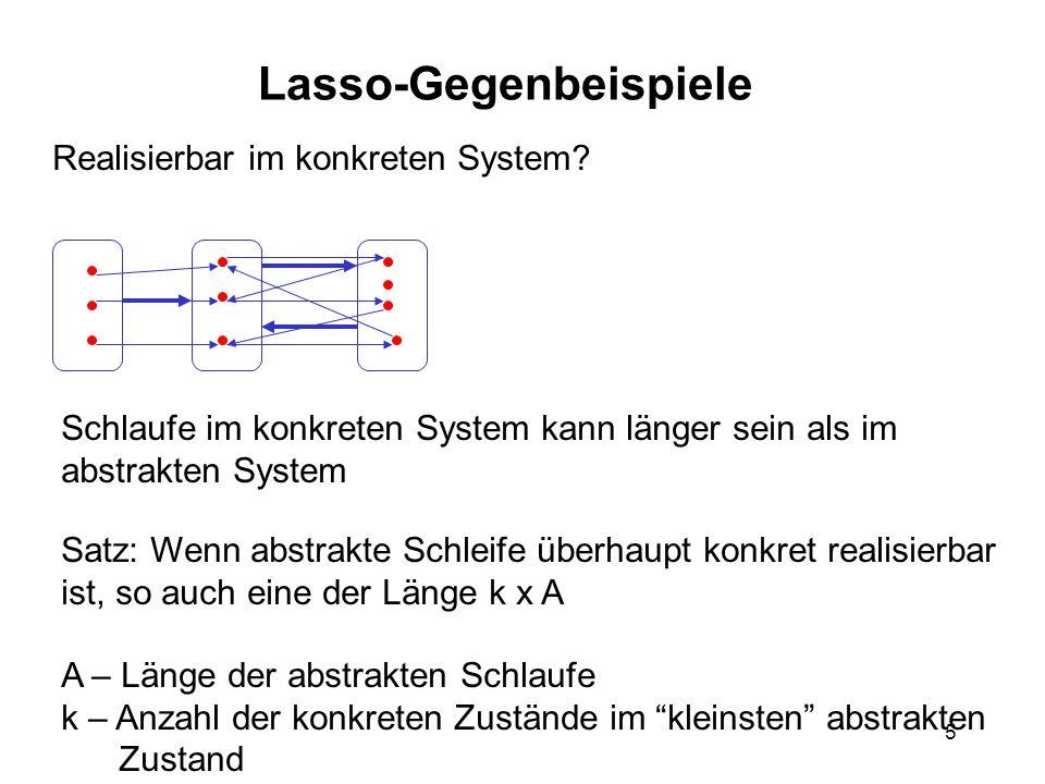Lasso-Gegenbeispiele