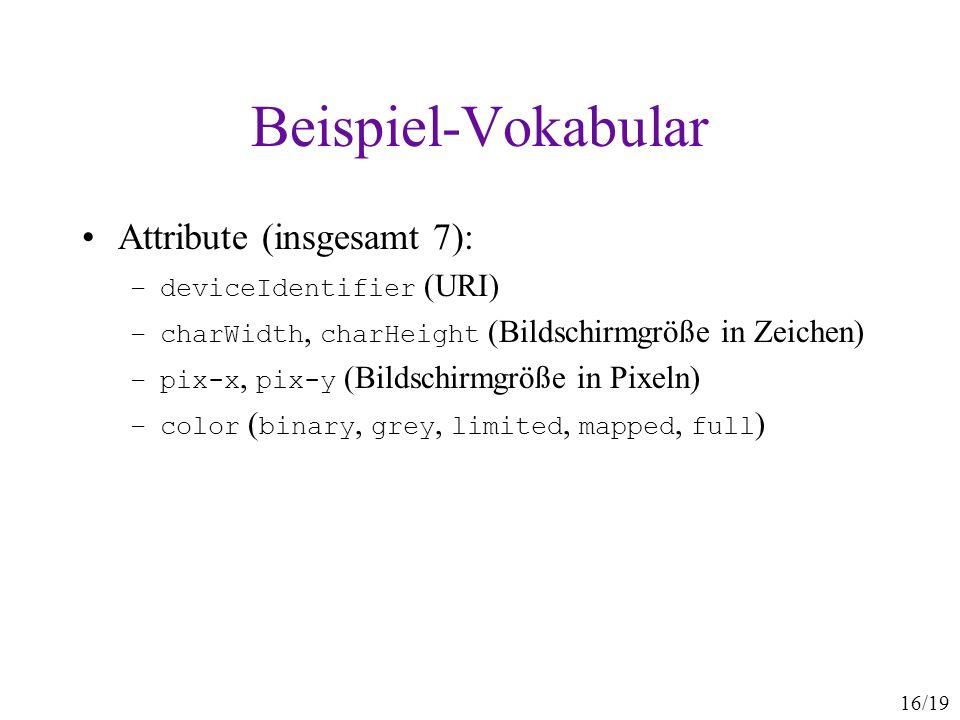 Beispiel-Vokabular Attribute (insgesamt 7): deviceIdentifier (URI)