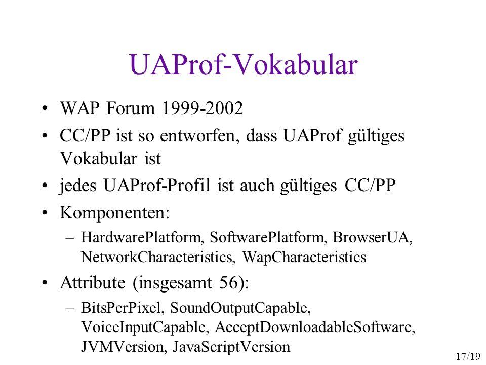 UAProf-Vokabular WAP Forum 1999-2002