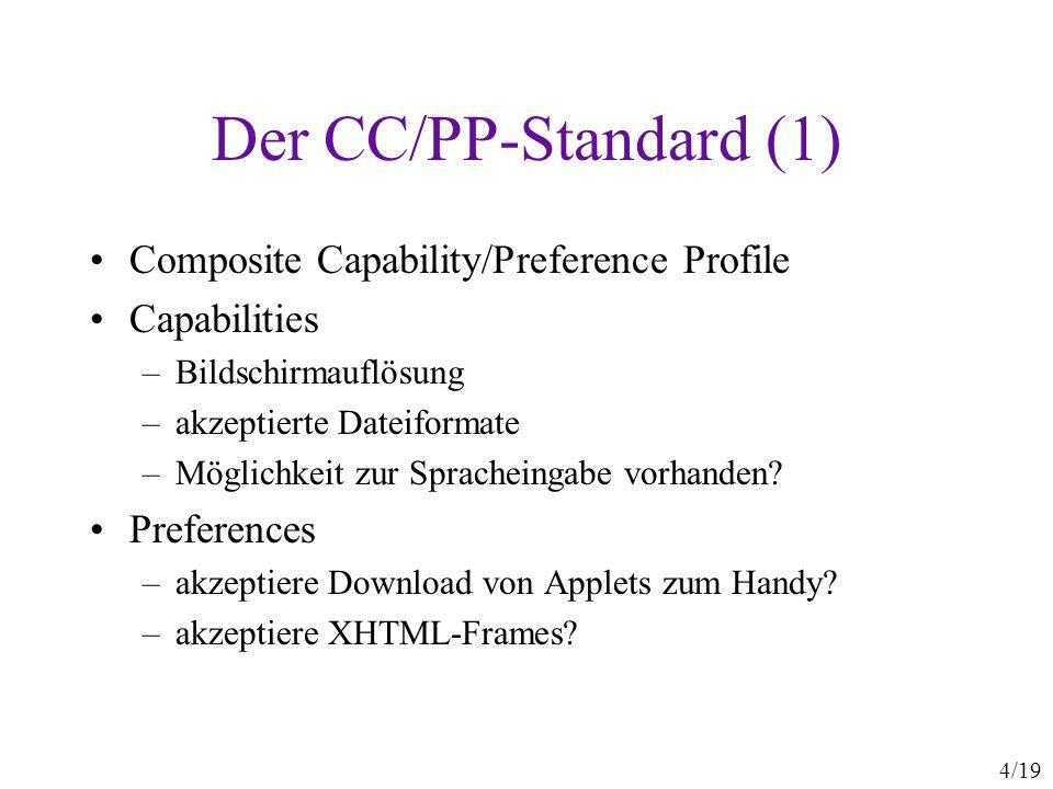 Der CC/PP-Standard (1) Composite Capability/Preference Profile