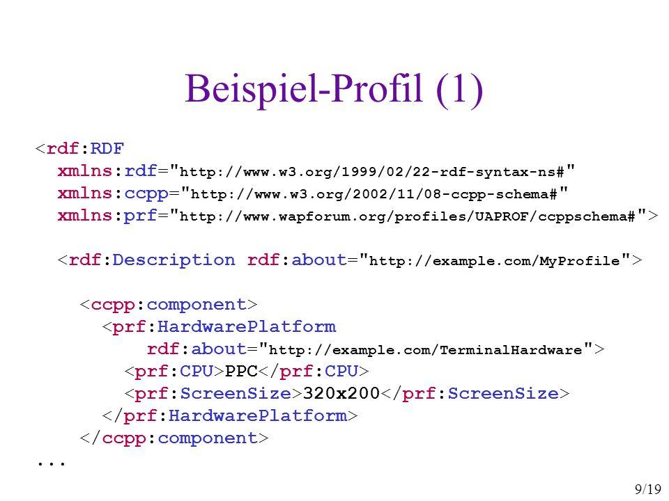 Beispiel-Profil (1) <rdf:RDF