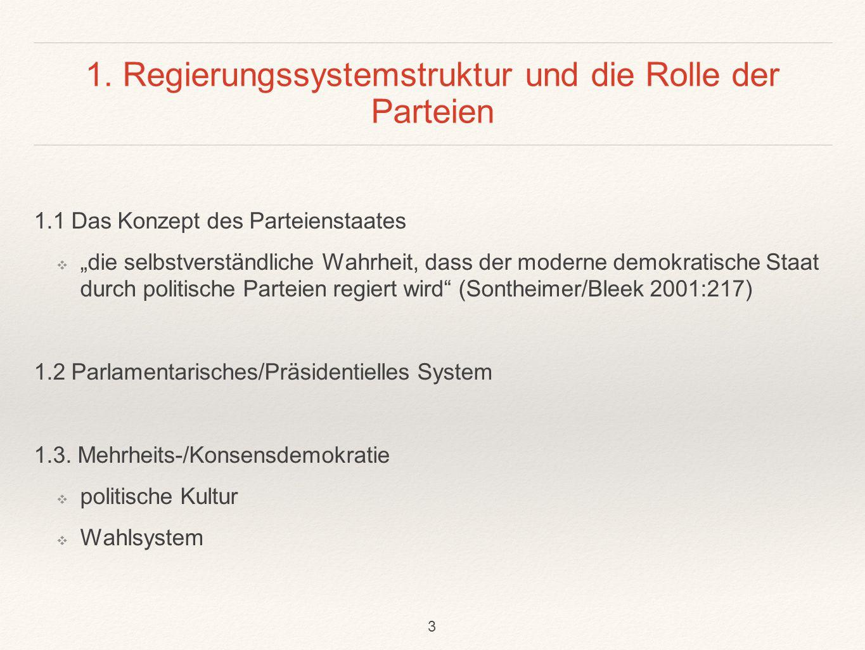1. Regierungssystemstruktur und die Rolle der Parteien