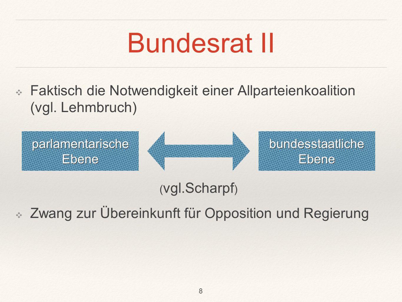 Bundesrat II Faktisch die Notwendigkeit einer Allparteienkoalition (vgl. Lehmbruch) Zwang zur Übereinkunft für Opposition und Regierung.